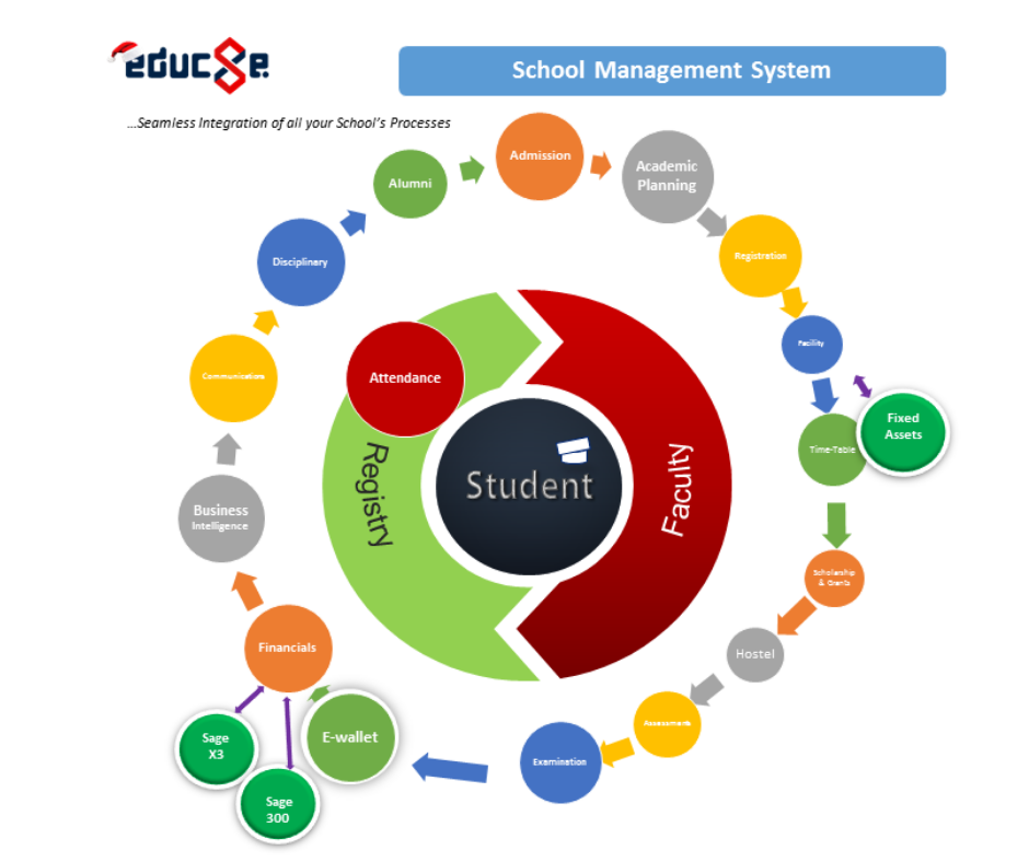 educ8e school management system